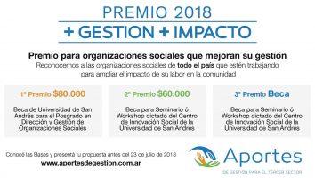 Premio +Gestión + Impacto